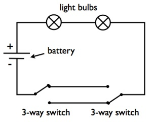 Video Animation DC three way switch showing current flow by Russell
