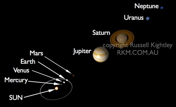 Alpha Centauri  Wikipedia