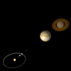 solar system showing orbits of the planets