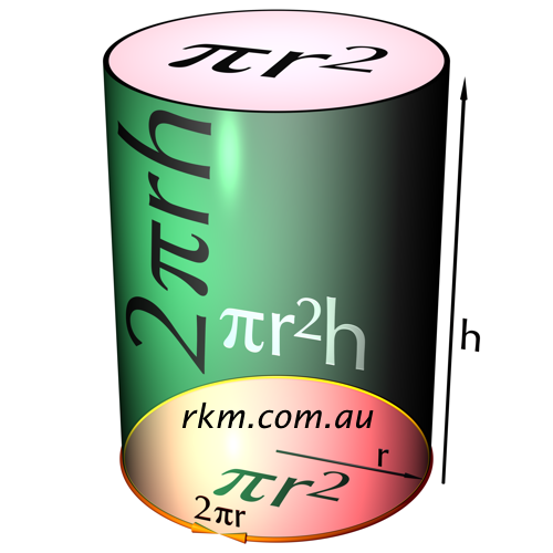 Calculate the volume and surface area of a cylinder figure shows a cylinder with equations formulae for circumference circle area surface area and cylindrical volume this cylinder also available as a 3d ccuart Choice Image