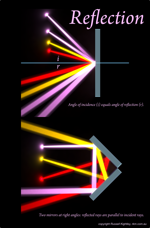 Video Animation: simple electrical circuit showing current ... | 150 x 228 png 31kB